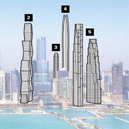 The Future of the Chicago Skyline